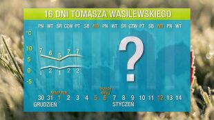 Pogoda na 16 dni: do Polski idzie duże ocieplenie