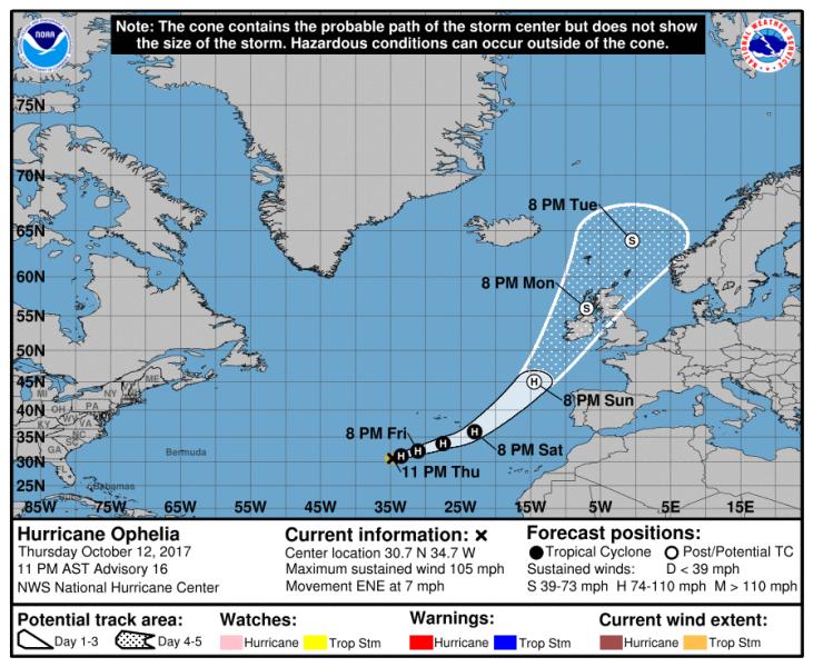 Trasa huraganu Ophelia